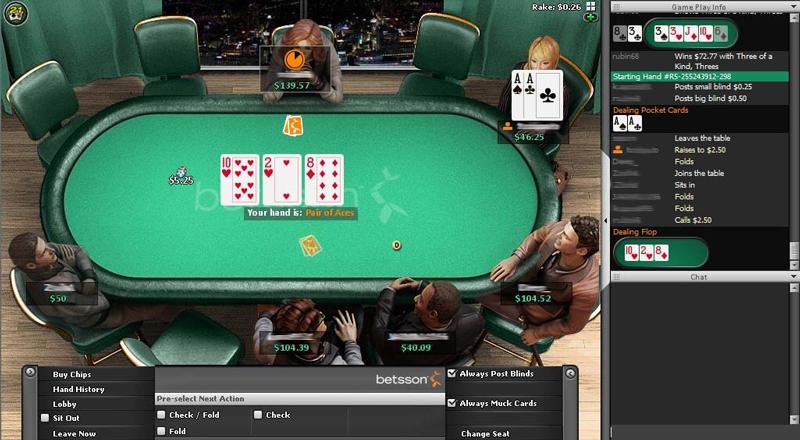 Betsson Pokertisch